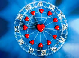 Mercury Sign Compatibility Chart Perfect Astrological Partners Lovetoknow