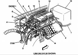 1998 chevy truck a v8 5 7l 3500 chyane dual fuel tanks it graphic