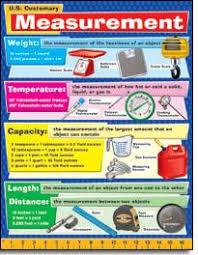 U S Customary Measurement Chart 015195 Details Rainbow