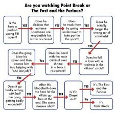 Best Flow Chart Youll See This Week The Poke