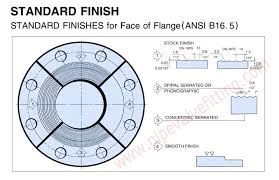 Flange Surface Finish Chart Practical Machinist Largest Manufacturing Technology Forum