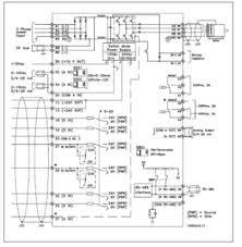 the vlt® aqua drive fc200 inverter danfoss durham co mains supply l1 l2 l3 supply voltage 1 x 200 240 v ±10% 1 x 380 480 v ±10% 3 x 200 240 v ±10% 3 x 525 600 v ±10% 3 x 525 690 v ±10%