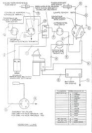 wiring diagram for farmall a tractor wiring library related farmall tractor wiring