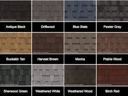 Roofing Pabco Roofing