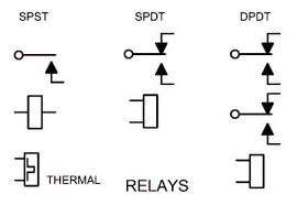 electrical schematic symbols s and identifications electrical wiring schematic diagram symbols relays