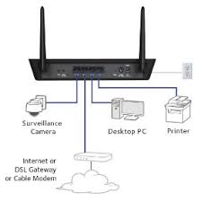 amazon com netgear dual band 802 11ac wireless access point view larger