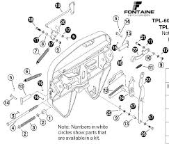 book rebuild fontaine fifth wheel pdf book online fontaine fifth wheel parts fontaine a guide wiring diagram