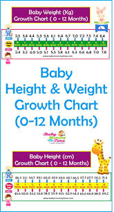 Baby First Year Weight Chart Baby Growth Chart Of Height Weight Find Simple Easy