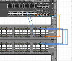 network patch panel diagram  networking ethernet diagrams cabling    network patch panel diagram