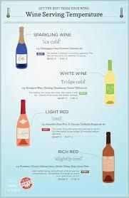 Wine Serving Temperature And Ettiquette Wine Folly Wine