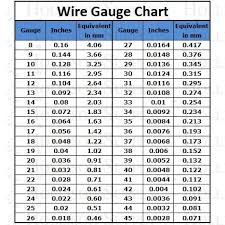 Pin By Meredith Middleton On Jeweler Charts Gauges Chart