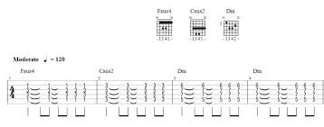 How To Read Tab Charts For Beginners How To Read Guitar Tabs Effortlessly Guitarmeet