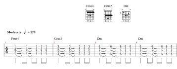 For Beginners How To Read Guitar Tabs Effortlessly Guitarmeet