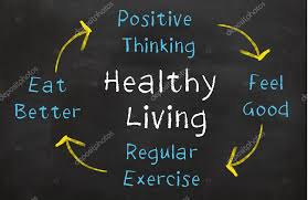 Healthy Living Chart Healthy Living Chart Stock Photo B11mdana 102269140