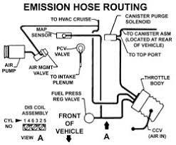2001 pontiac grand am vacuum hose diagram 2001 1990 ford thunderbird 3 8l mfi sc ohv 6cyl repair guides on 2001 pontiac grand am