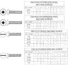 Machine Screw Diameter Chart For External Threads Bolts A