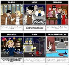 The Great Gatsby Character Chart Worksheet The Great Gatsby Plot Diagram Storyboard By Rebeccaray