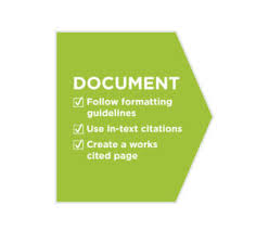 Why Is Mla Documentation Important Guide To Writing
