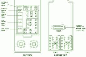 1998 2002 ford expedition won't come out of park here's the 1999 ford expedition fuse box diagram at 2000 Expedition Fuse Box Diagram