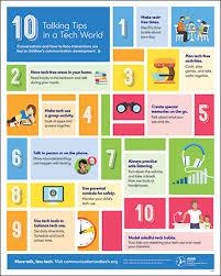 Consumer Education Poster