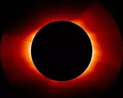 A special instrument called a coronagraph allows astronomers to view the corona at other times. Why Is The Corona Of Sun Visible At The Time Of Eclipse Only Quora