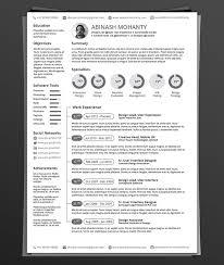 Free Minimalist Resume Templates Magdalene Project Org