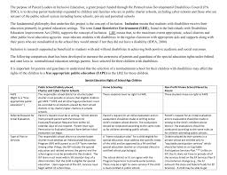Non Profit Comparison Chart Special Education Rights Chart