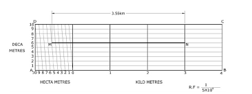 Scales In Geography An Overview And Simple Method Of