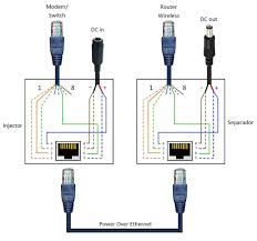 rj45 splitter wiring diagram rj45 wiring diagrams online power over ethernet poe adapter 8 steps pictures description schematic rj