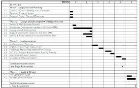Travel Plan Template Excel Excel Spreadsheet Business Plan Business Plan Template Excel