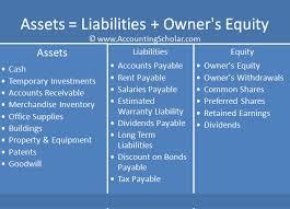 asset accounts