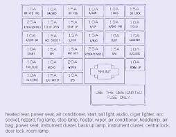 2002 hyundai santa fe fuse box hyundai wiring diagram instructions 2002 hyundai elantra radio fuse at 2001 Hyundai Elantra Fuse Box Map