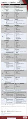 Nema Enclosure Types Chart Nema And Ul Ratings Equivalency Chart