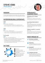 Resumes With Photos The Ultimate 2019 Resume Examples And Resume Format Guide