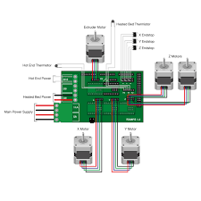 ramps electronics for reprap prusa i3 3d printer connection diagram 1