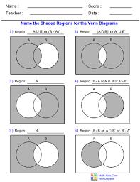 A Ub Venn Diagram Venn Diagram Complement Of Two Sets Worksheet