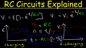 rc circuits physics problems time constant explained capacitor charging and discharging