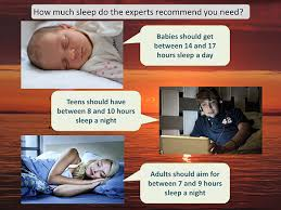 How Much Sleep Do You Need How To Calculate The Ideal Amount