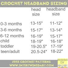 Headband Size Chart 13 Perspicuous Crochet Baby Headband Size Chart