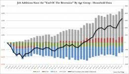 A Debt Crisis Of Biblical Proportions Hubpages