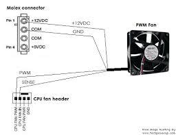 pin fan wiring diagram 4 pin fan wiring diagram 4 database wiring diagram images home rsaquo 4 pin fan wiring