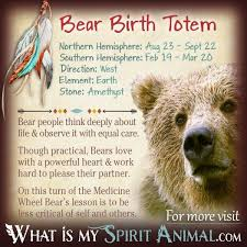 Native American Birth Chart Native American Zodiac Astrology Animal Birth Signs Totems