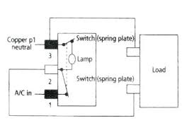 saturn l200 a c wiring anshhonda com saturn l200 a c wiring ac switch wiring of ac switch wiring help 2002 saturn sl2 wiring