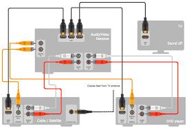 pa sound system setup diagram wiring diagram for you • pa system wiring diagram 24 wiring diagram images night club sound system setup night club sound