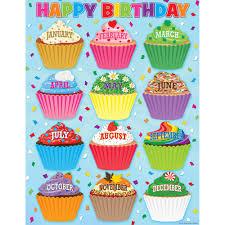 Happy Birthday Chart Decoration Cupcakes Happy Birthday Chart