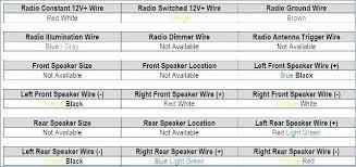 2008 hyundai sonata radio wiring diagram great installation of 1996 hyundai accent radio wiring diagram wiring diagram todays rh 9 17 12 1813weddingbarn com 2007