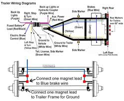 wiring diagram for cargo trailer the wiring diagram interstate enclosed trailer wiring diagram nodasystech wiring diagram