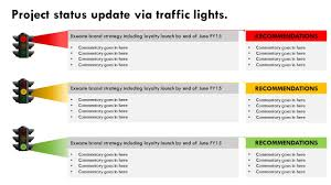 Project Status Slide Project Traffic Lights Animated Powerpoint Slide Youtube