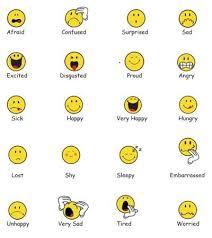 Feelings Chart Emoji Feelings Charts And Feeling Faces Feelings Chart How Are