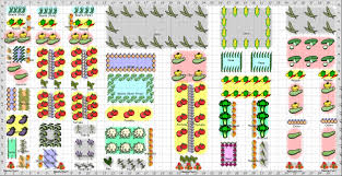 Small Picture Vegetable Garden Layout Gardening Ideas
